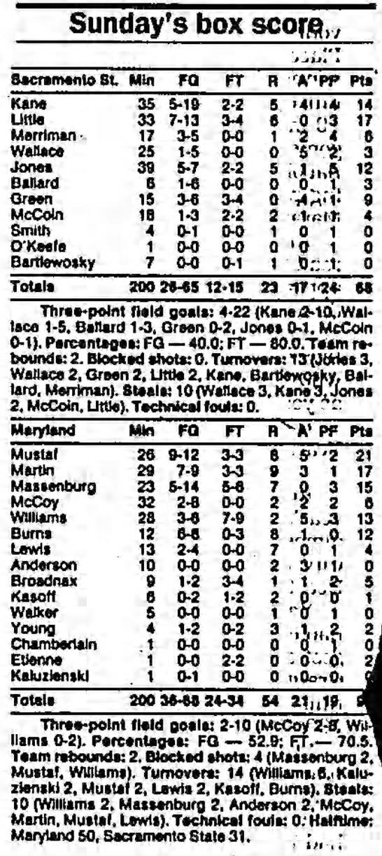Maryland vs. Sacramento State, December 24, 1989