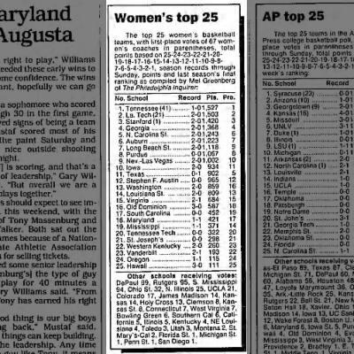 1989-90 women's poll